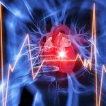 Ökad risk för flertalet hjärt–kärlsjukdomar hos personer med typ 1- och typ 2-diabetes